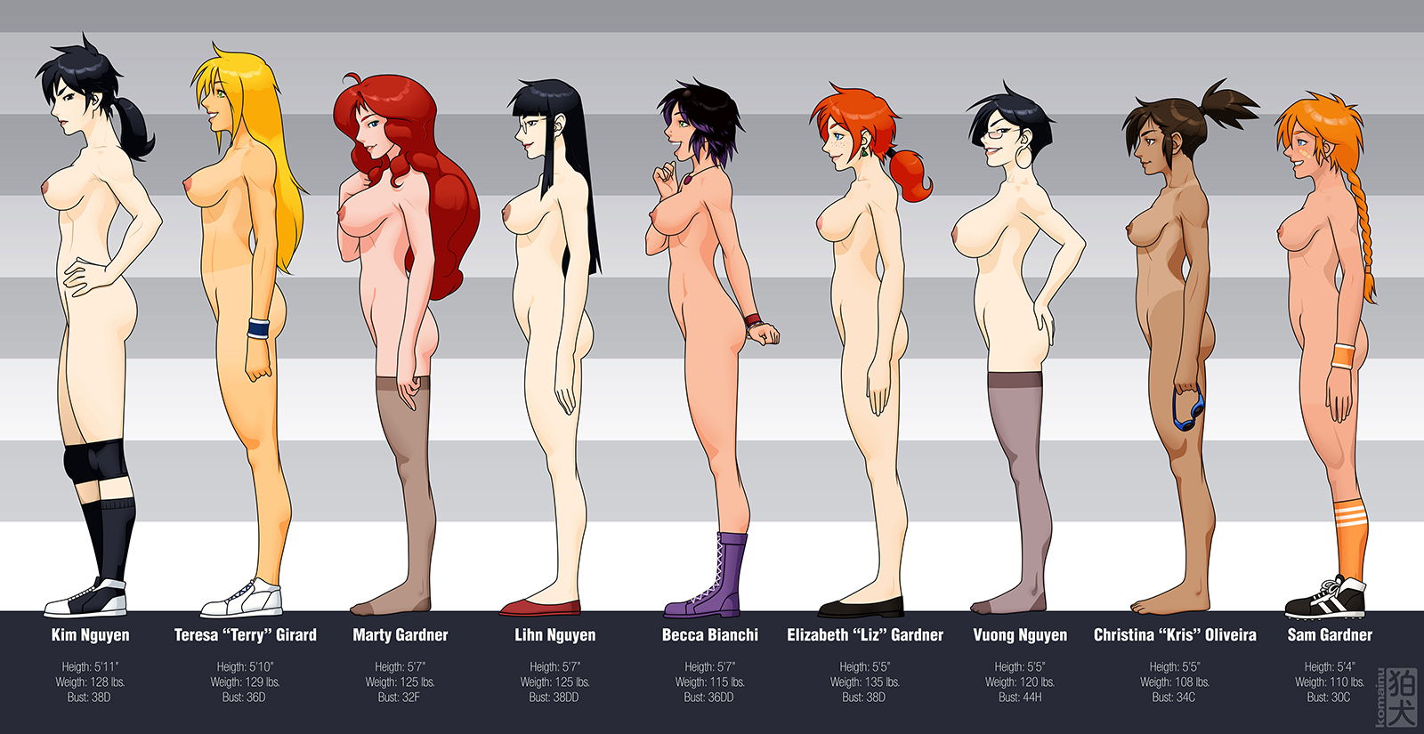 graph hentai Sensi