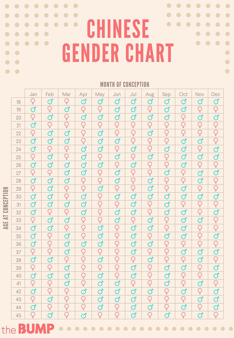 sex Chinese prediction calendar
